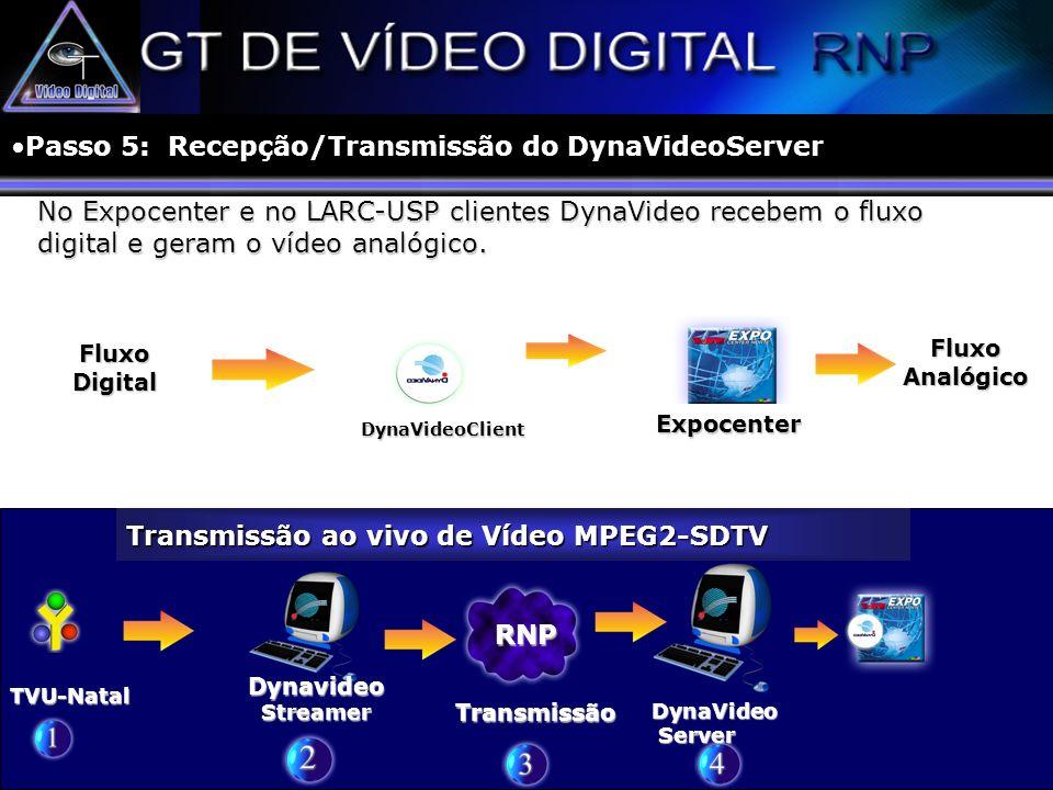 Passo 5: Recepção/Transmissão do DynaVideoServer