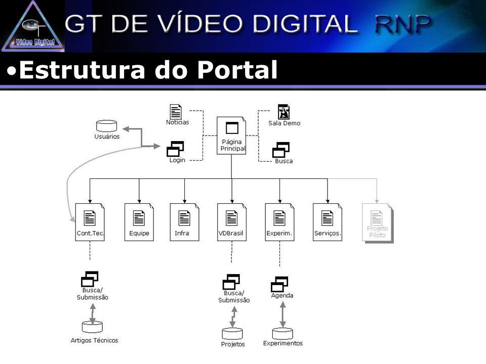 Estrutura do Portal
