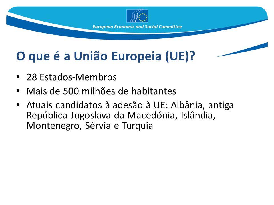 O que é a União Europeia (UE)