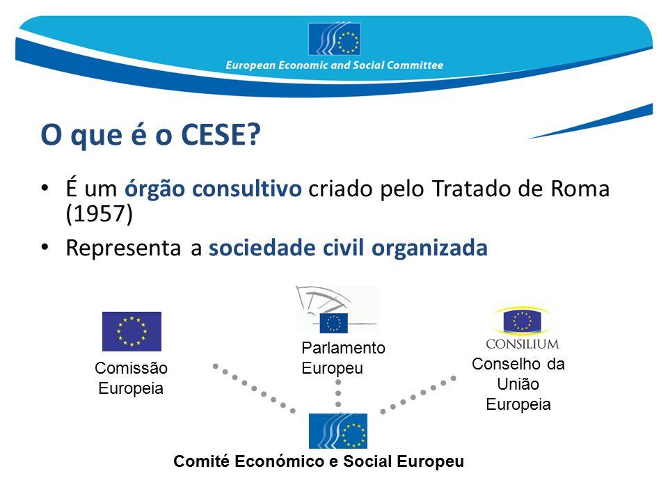 O que é o CESE É um órgão consultivo criado pelo Tratado de Roma (1957) Representa a sociedade civil organizada.
