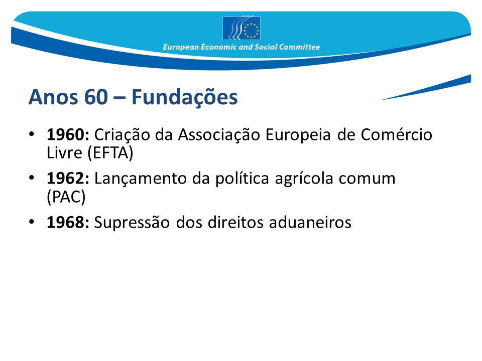 Anos 60 – Fundações 1960: Criação da Associação Europeia de Comércio Livre (EFTA) 1962: Lançamento da política agrícola comum (PAC)