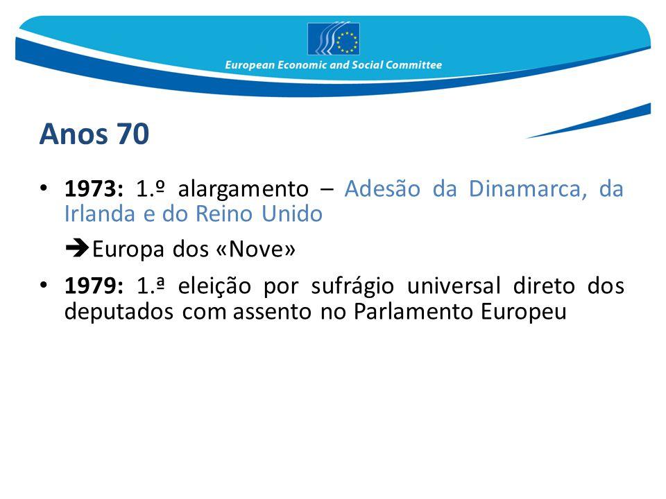 Anos 70 Europa dos «Nove»