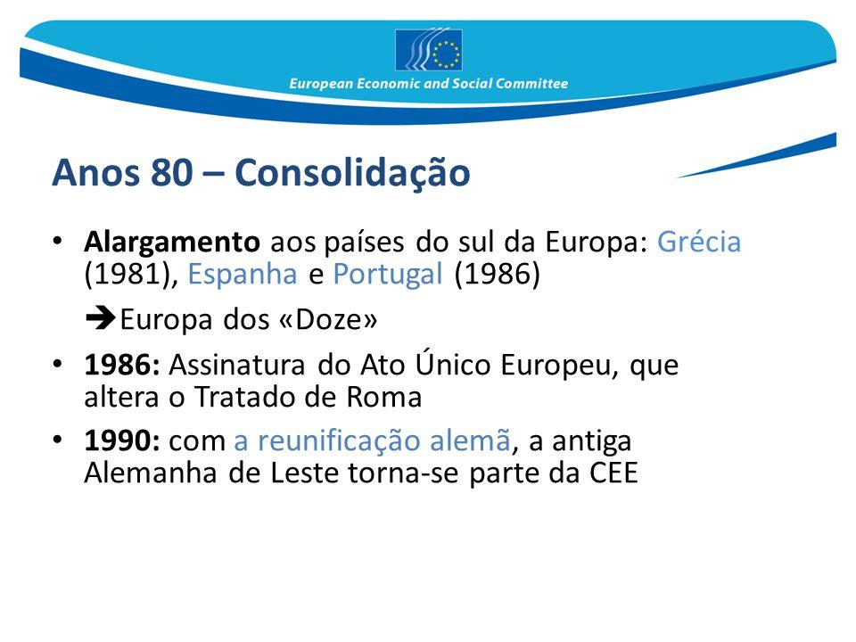 Anos 80 – Consolidação Europa dos «Doze»