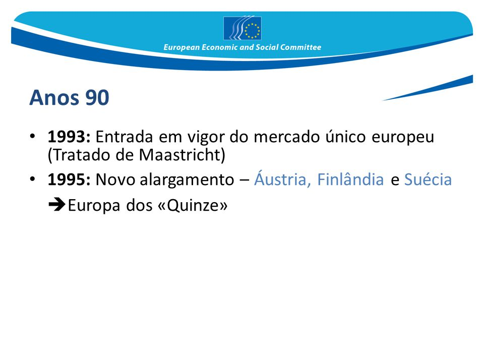 Anos 90 Europa dos «Quinze»