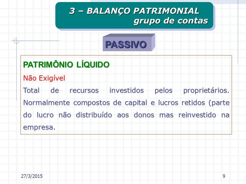 PASSIVO 3 – BALANÇO PATRIMONIAL grupo de contas PATRIMÔNIO LÍQUIDO