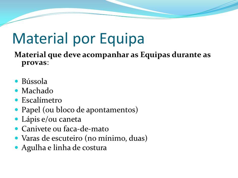 Material por Equipa Material que deve acompanhar as Equipas durante as provas: Bússola. Machado. Escalímetro.