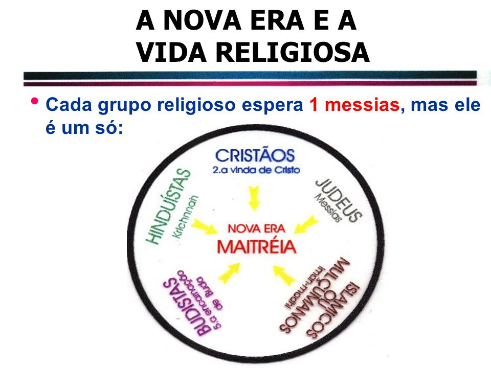 A NOVA ERA E A VIDA RELIGIOSA