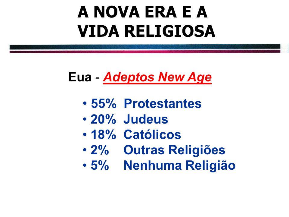 A NOVA ERA E A VIDA RELIGIOSA Eua - Adeptos New Age 55% Protestantes