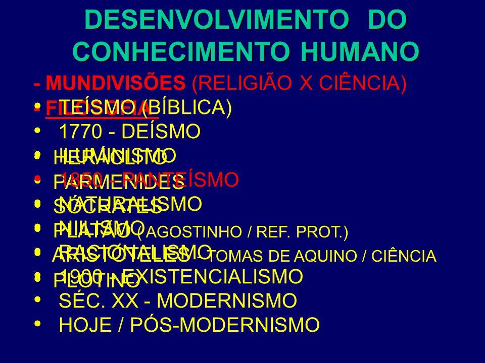DESENVOLVIMENTO DO CONHECIMENTO HUMANO