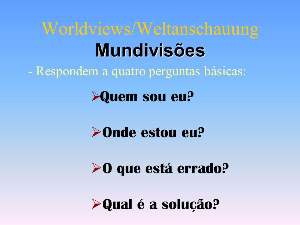 Worldviews/Weltanschauung Mundivisões