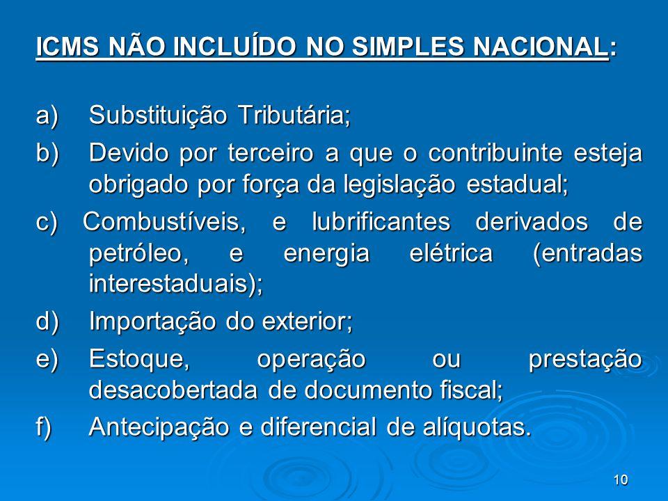 ICMS NÃO INCLUÍDO NO SIMPLES NACIONAL: