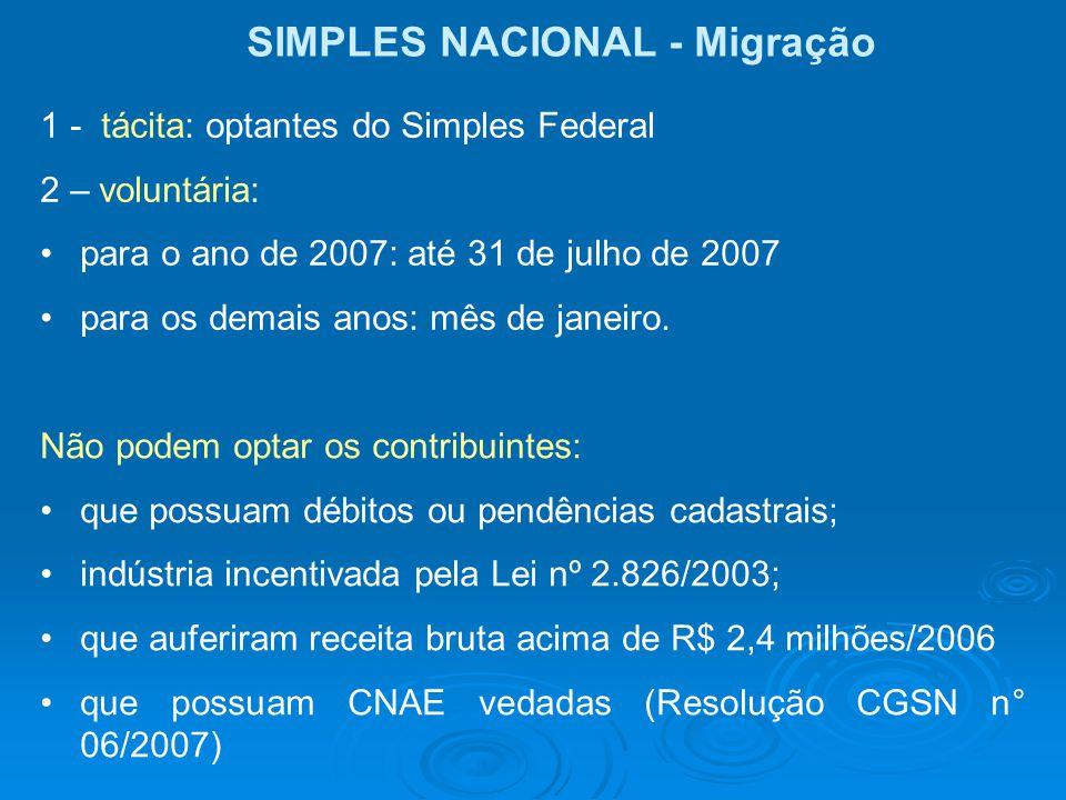 SIMPLES NACIONAL - Migração