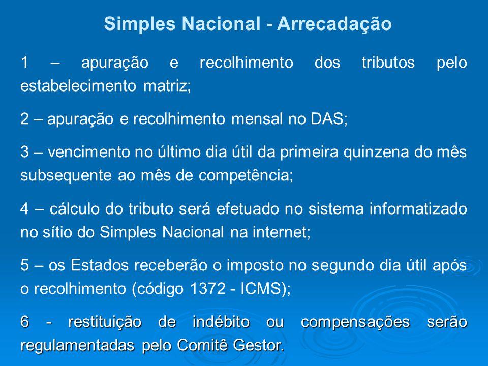 Simples Nacional - Arrecadação
