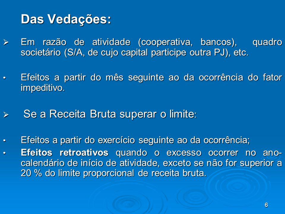Das Vedações: Em razão de atividade (cooperativa, bancos), quadro societário (S/A, de cujo capital participe outra PJ), etc.