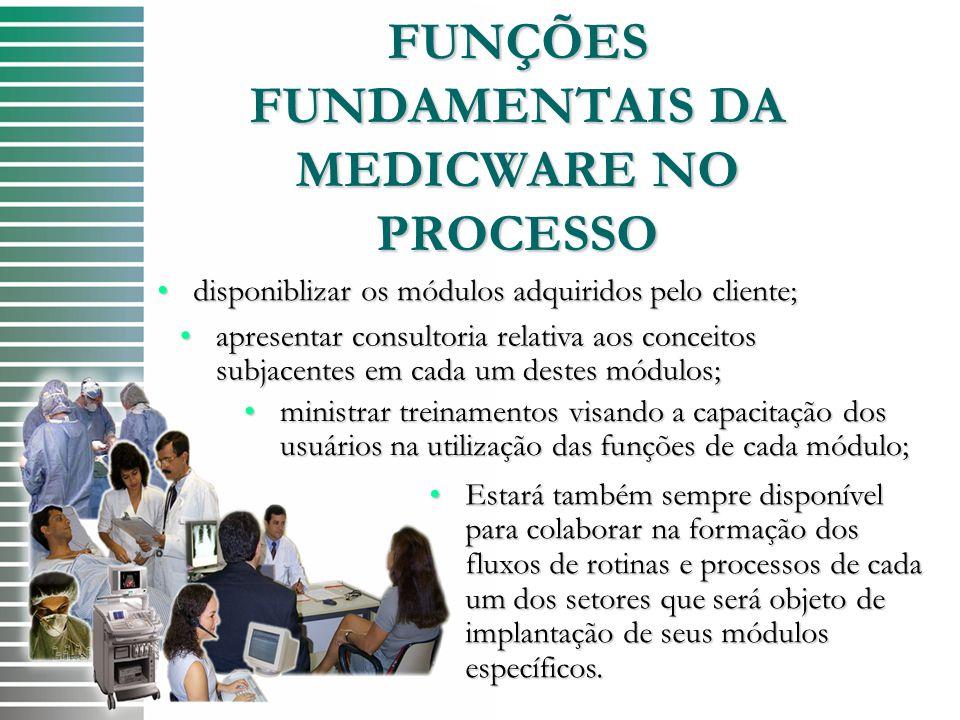 FUNÇÕES FUNDAMENTAIS DA MEDICWARE NO PROCESSO