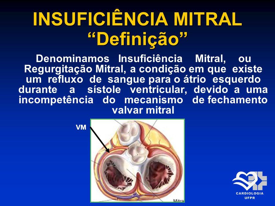 INSUFICIÊNCIA MITRAL Definição