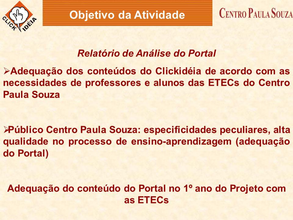 Objetivo da Atividade Relatório de Análise do Portal