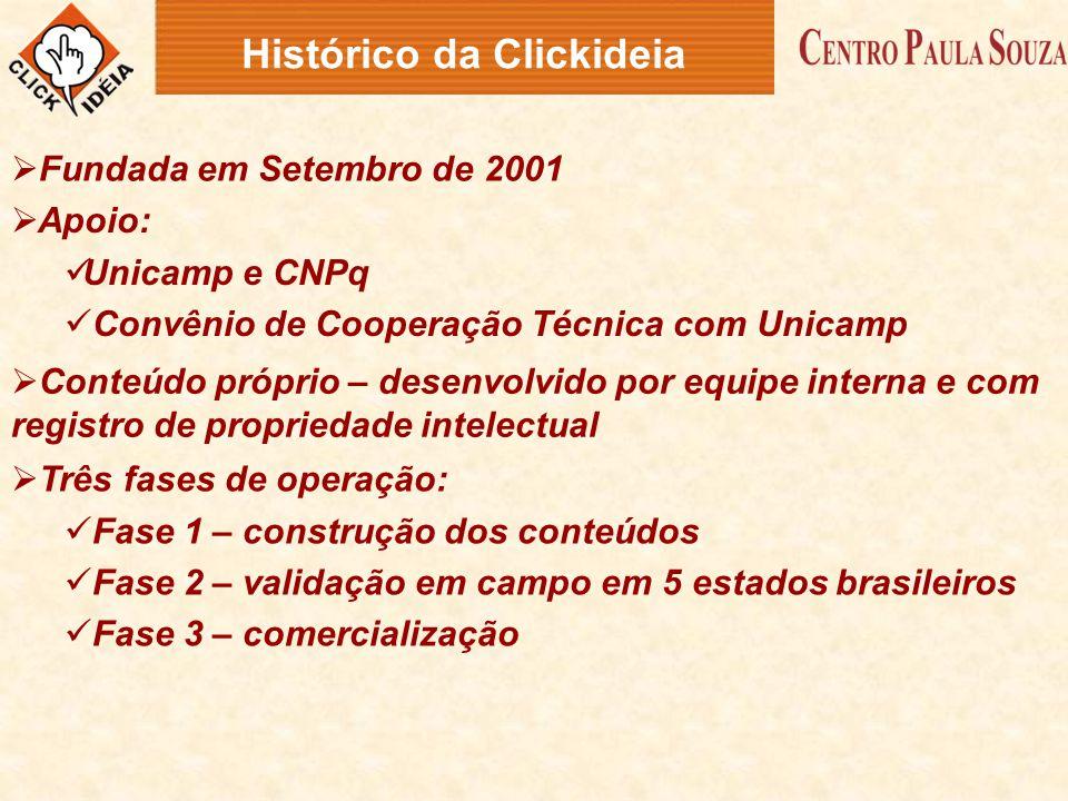 Histórico da Clickideia