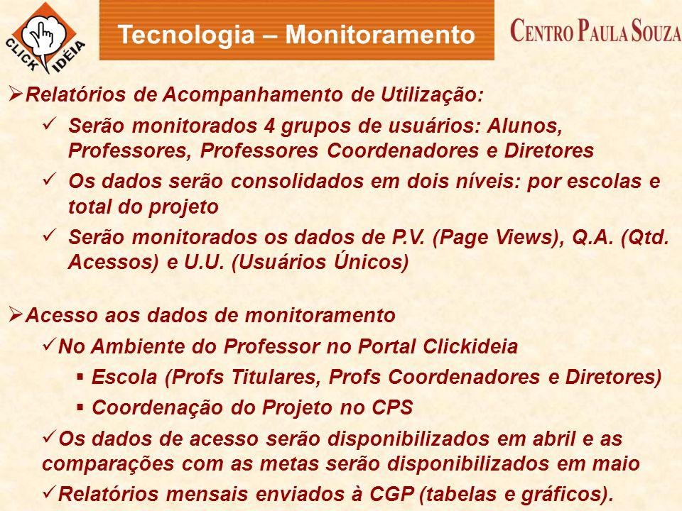 Tecnologia – Monitoramento