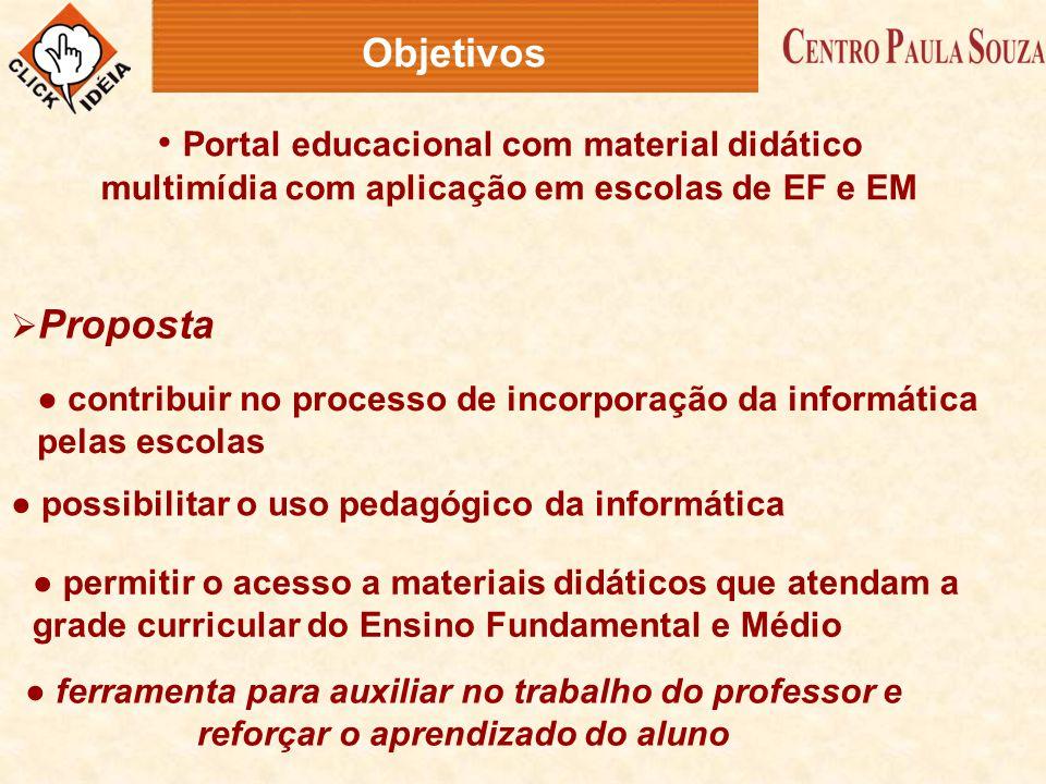 Objetivos Portal educacional com material didático multimídia com aplicação em escolas de EF e EM. Proposta.
