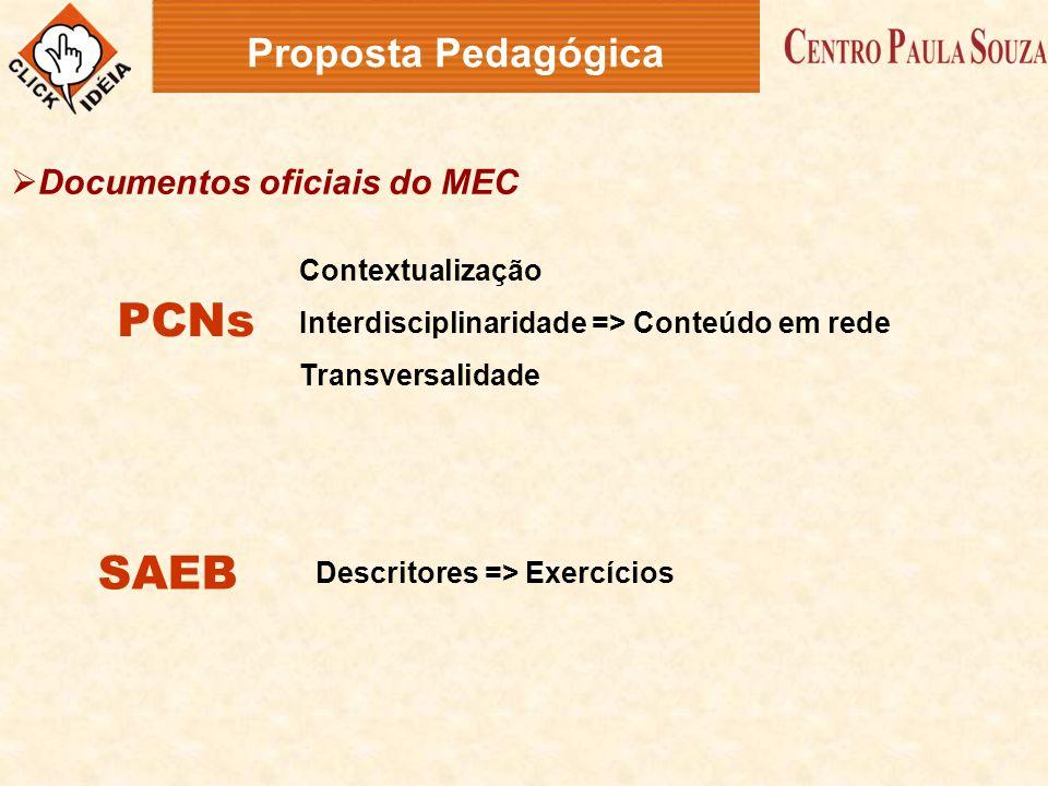 PCNs SAEB Proposta Pedagógica Documentos oficiais do MEC