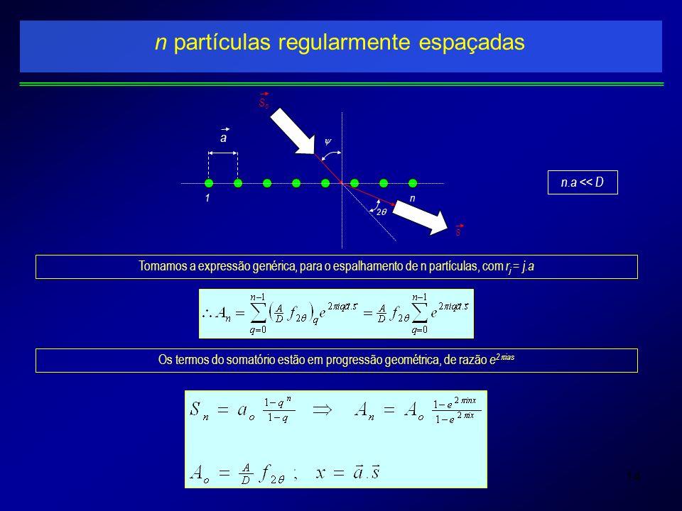 n partículas regularmente espaçadas
