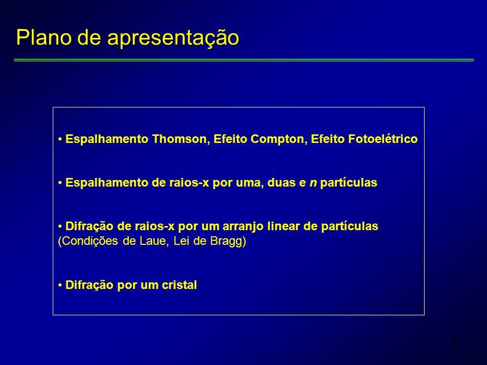 Plano de apresentação Espalhamento Thomson, Efeito Compton, Efeito Fotoelétrico. Espalhamento de raios-x por uma, duas e n partículas.