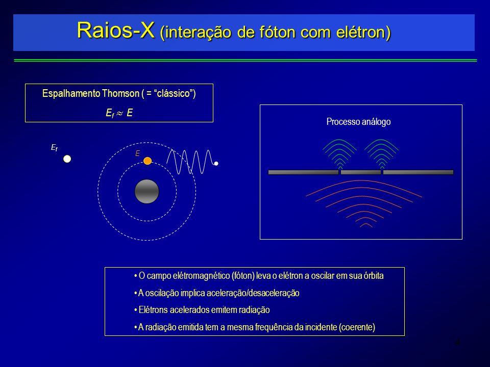 Raios-X (interação de fóton com elétron)
