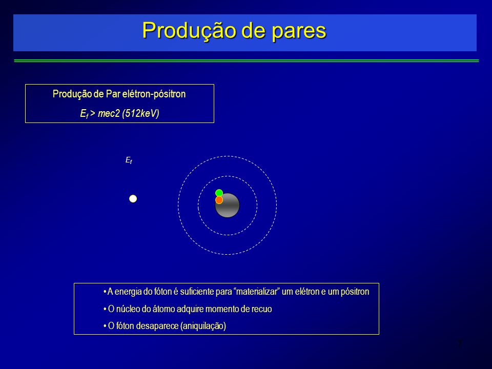 Produção de Par elétron-pósitron