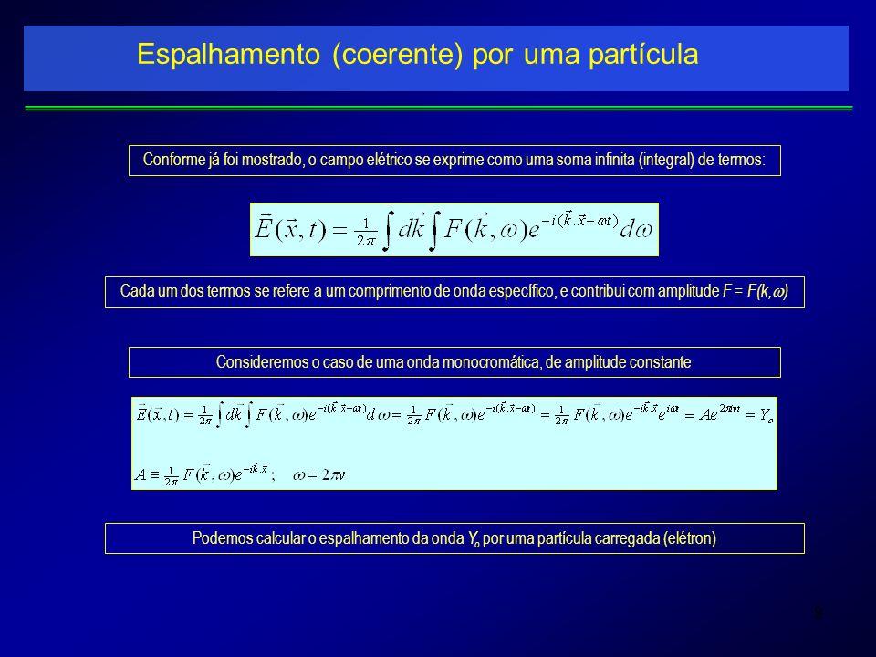 Espalhamento (coerente) por uma partícula