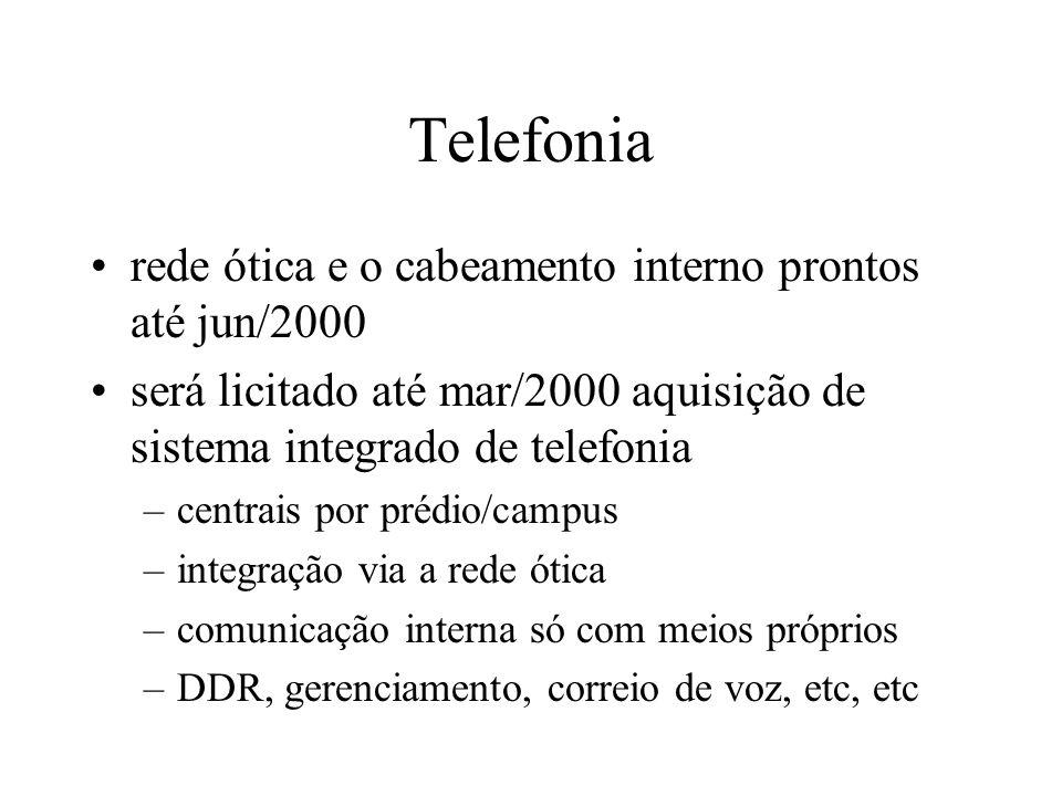 Telefonia rede ótica e o cabeamento interno prontos até jun/2000