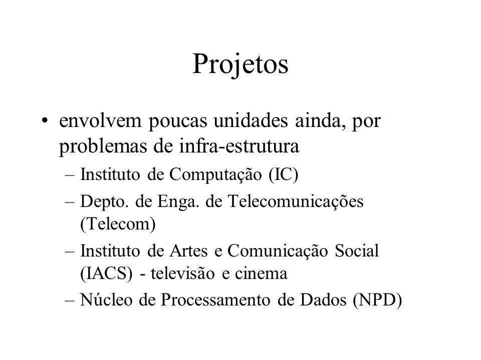 Projetos envolvem poucas unidades ainda, por problemas de infra-estrutura. Instituto de Computação (IC)