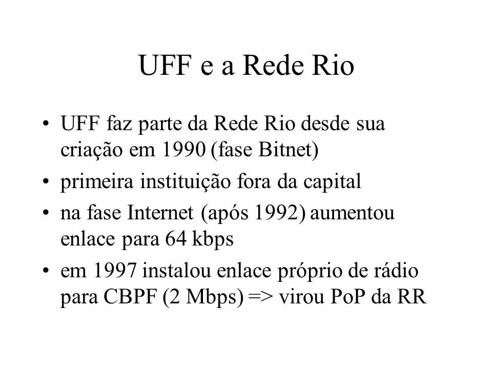 UFF e a Rede Rio UFF faz parte da Rede Rio desde sua criação em 1990 (fase Bitnet) primeira instituição fora da capital.