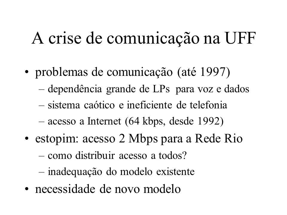 A crise de comunicação na UFF