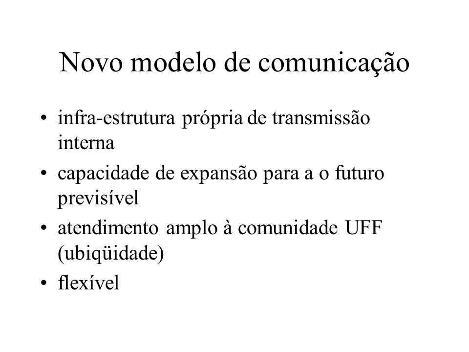 Novo modelo de comunicação