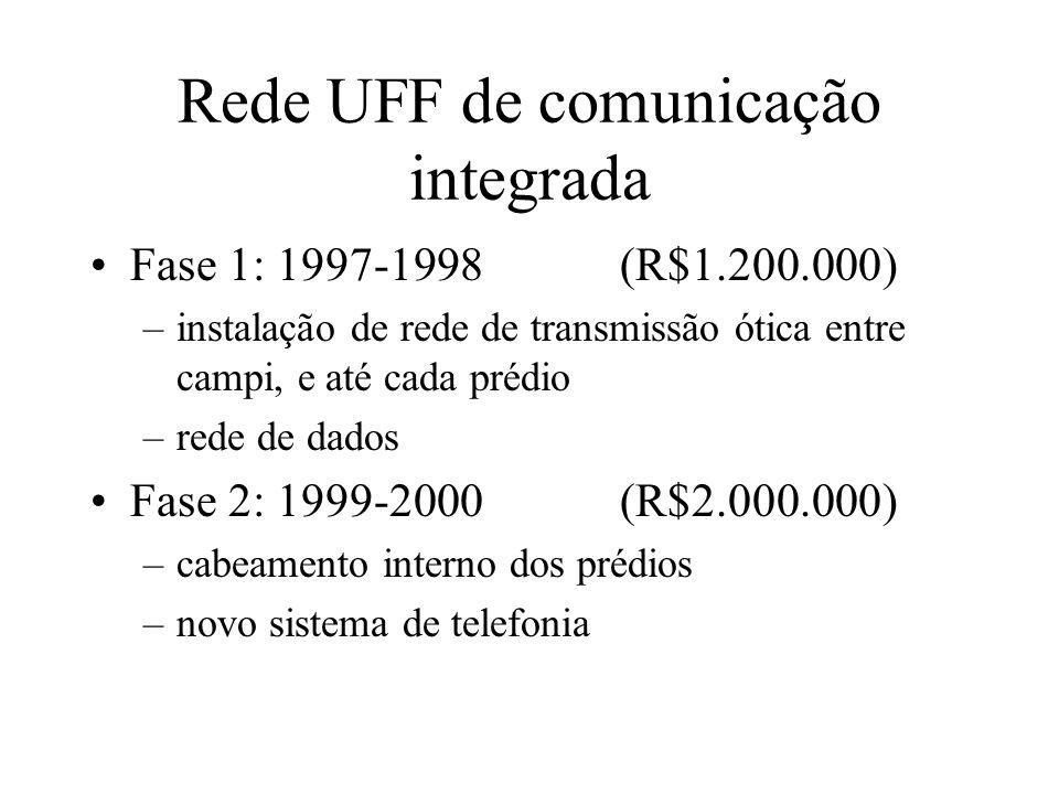 Rede UFF de comunicação integrada