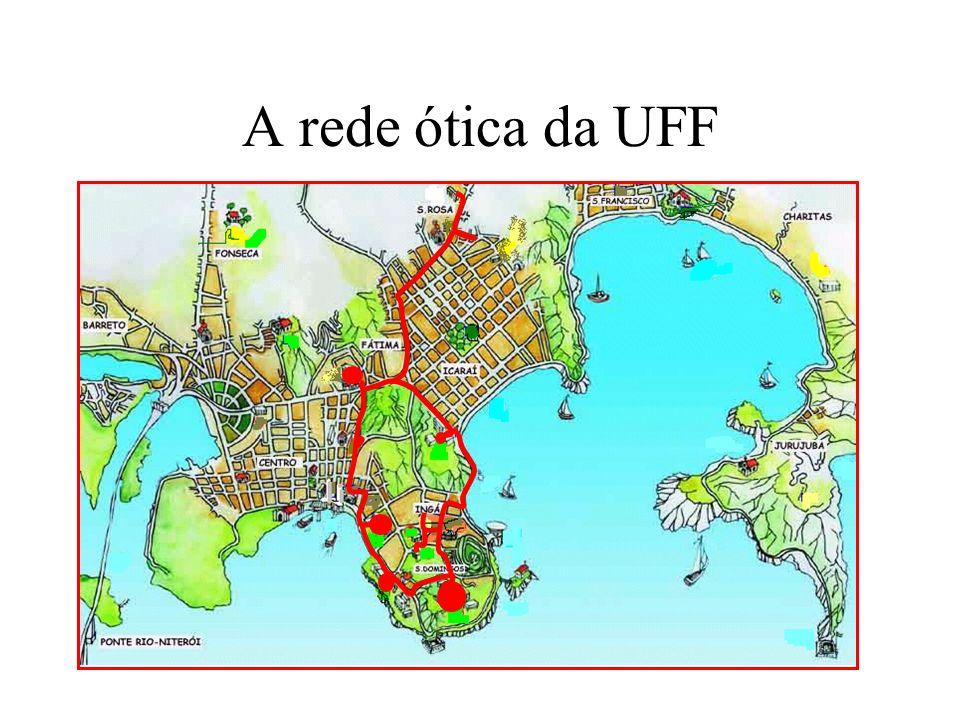 A rede ótica da UFF