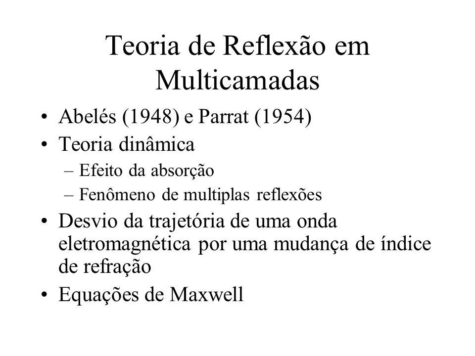 Teoria de Reflexão em Multicamadas