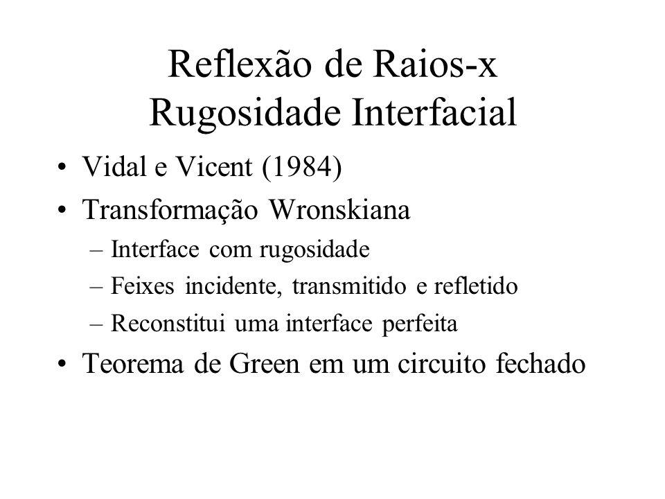 Reflexão de Raios-x Rugosidade Interfacial