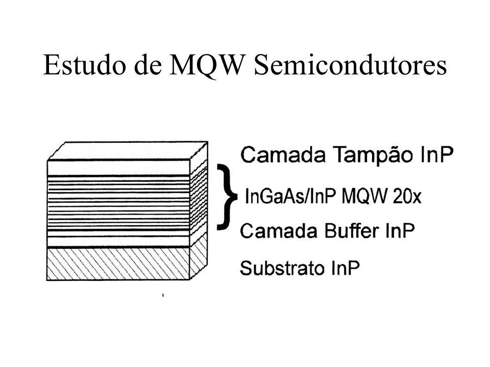 Estudo de MQW Semicondutores