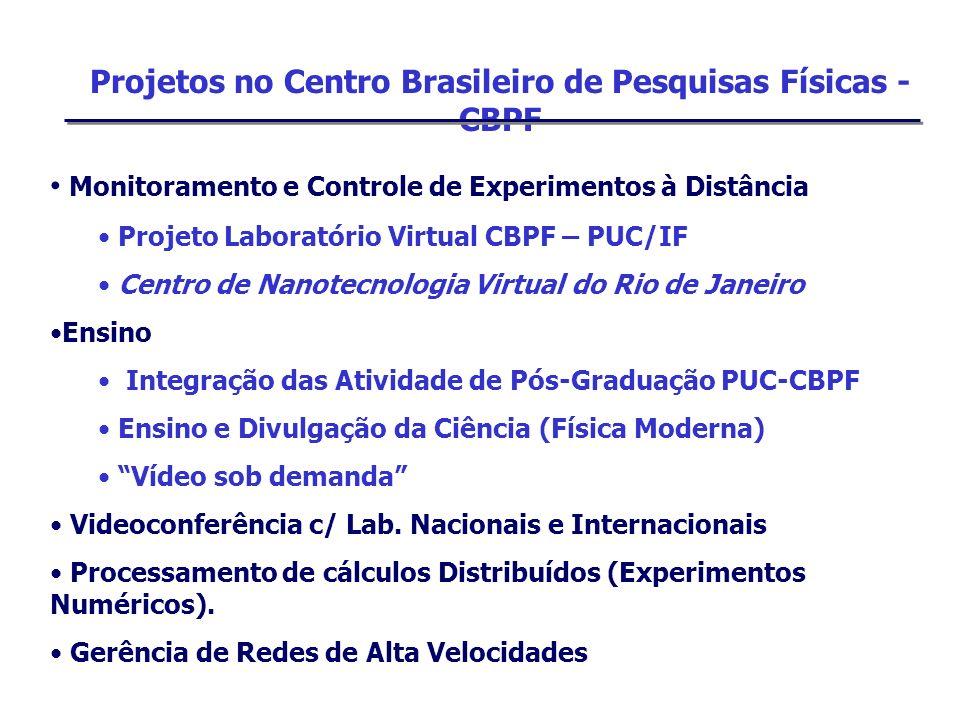 Projetos no Centro Brasileiro de Pesquisas Físicas - CBPF