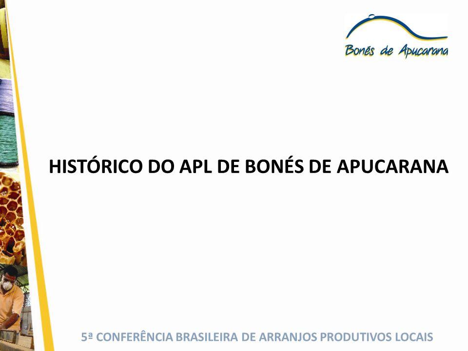 HISTÓRICO DO APL DE BONÉS DE APUCARANA