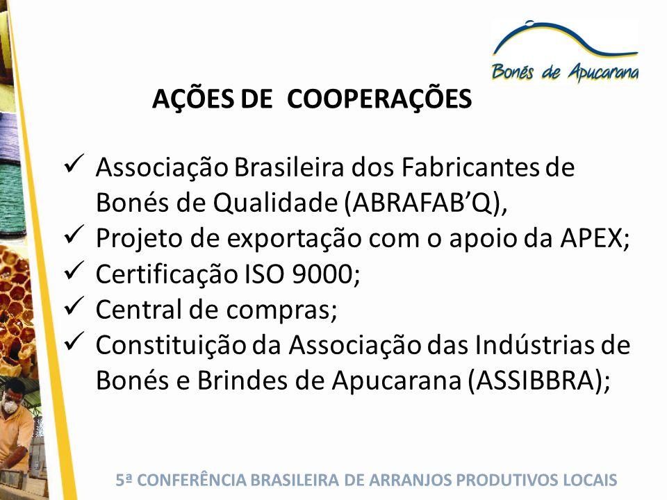 AÇÕES DE COOPERAÇÕESAssociação Brasileira dos Fabricantes de Bonés de Qualidade (ABRAFAB'Q), Projeto de exportação com o apoio da APEX;