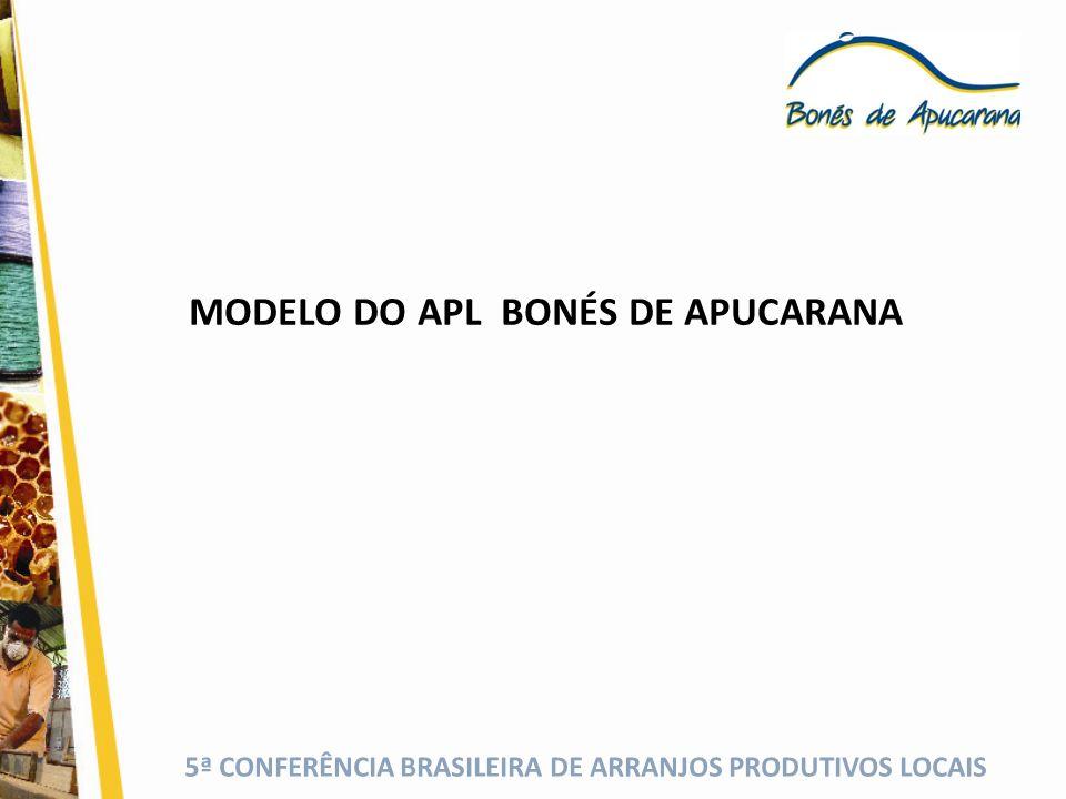 MODELO DO APL BONÉS DE APUCARANA