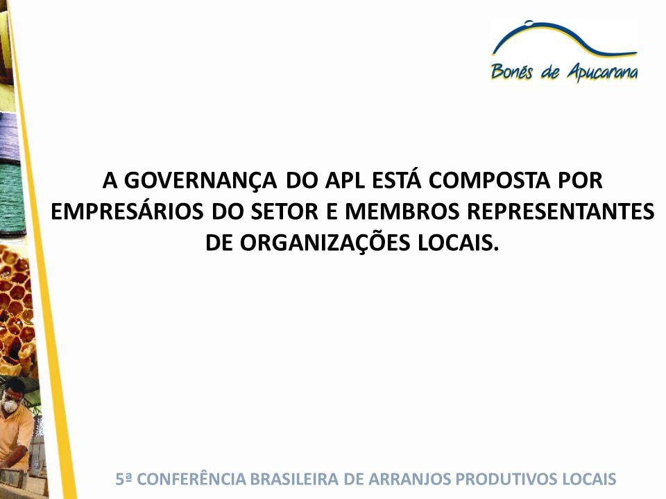 A GOVERNANÇA DO APL ESTÁ COMPOSTA POR EMPRESÁRIOS DO SETOR E MEMBROS REPRESENTANTES DE ORGANIZAÇÕES LOCAIS.