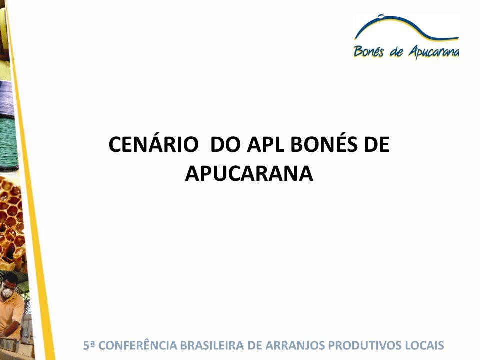 CENÁRIO DO APL BONÉS DE APUCARANA