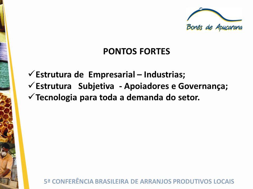 PONTOS FORTES Estrutura de Empresarial – Industrias;