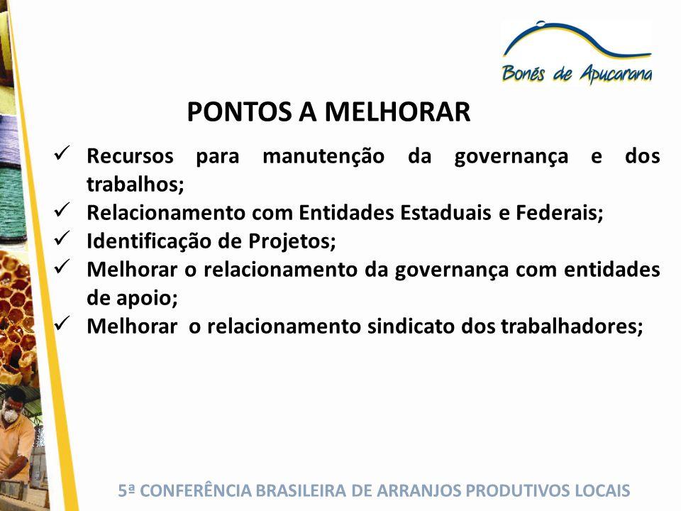 PONTOS A MELHORAR Recursos para manutenção da governança e dos trabalhos; Relacionamento com Entidades Estaduais e Federais;