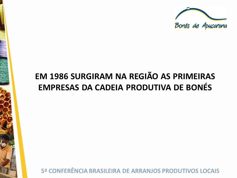 EM 1986 SURGIRAM NA REGIÃO AS PRIMEIRAS EMPRESAS DA CADEIA PRODUTIVA DE BONÉS