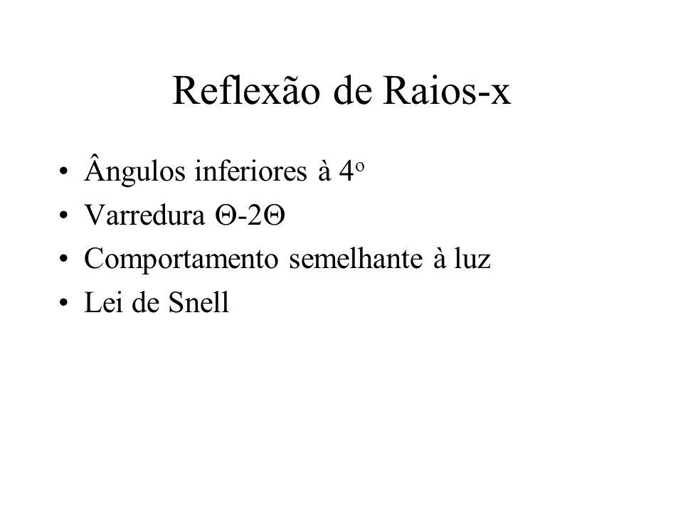 Reflexão de Raios-x Ângulos inferiores à 4o Varredura -2